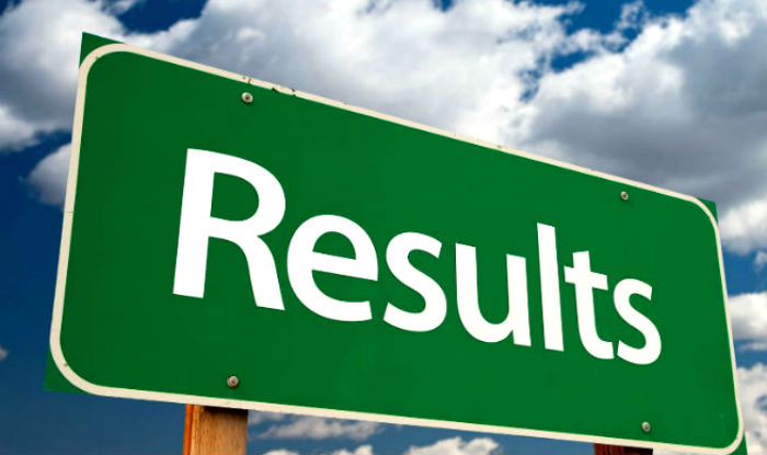 Marketing de conteúdo: não se trata de achismos, mas de resultados